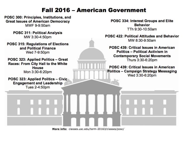 FALL 2016 POSC Courses